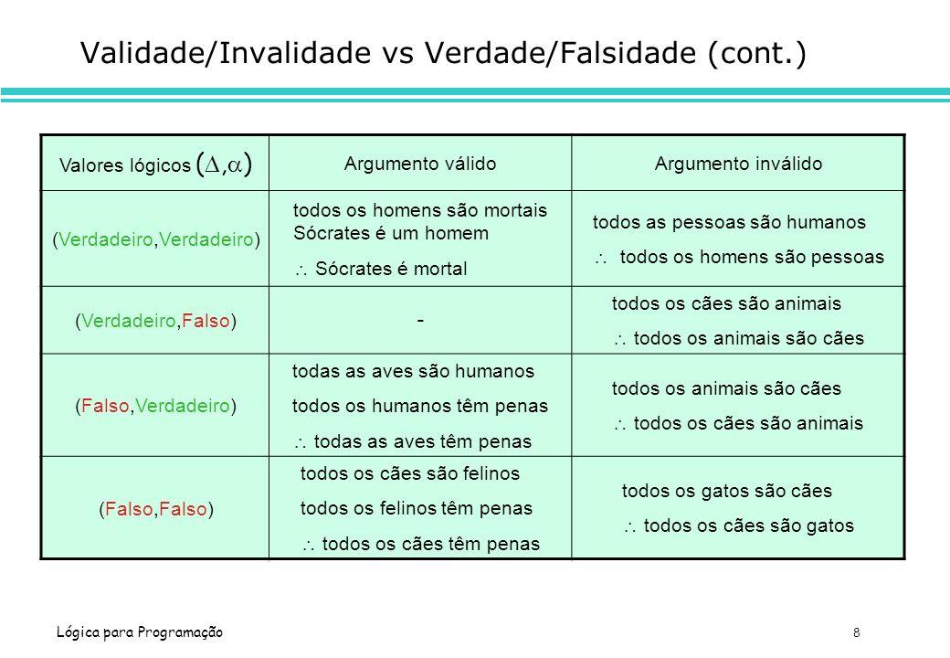 Lógica para Programação 8 Validade/Invalidade vs Verdade/Falsidade (cont.) Valores lógicos (, ) Argumento válidoArgumento inválido (Verdadeiro,Verdade