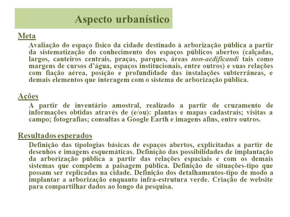 Meta Avaliação do espaço físico da cidade destinado à arborização pública a partir da sistematização do conhecimento dos espaços públicos abertos (cal