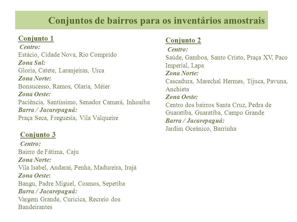 Conjunto 1 Centro: Estácio, Cidade Nova, Rio Comprido Zona Sul: Gloria, Catete, Laranjeiras, Urca Zona Norte: Bonsucesso, Ramos, Olaria, Méier Zona Oe