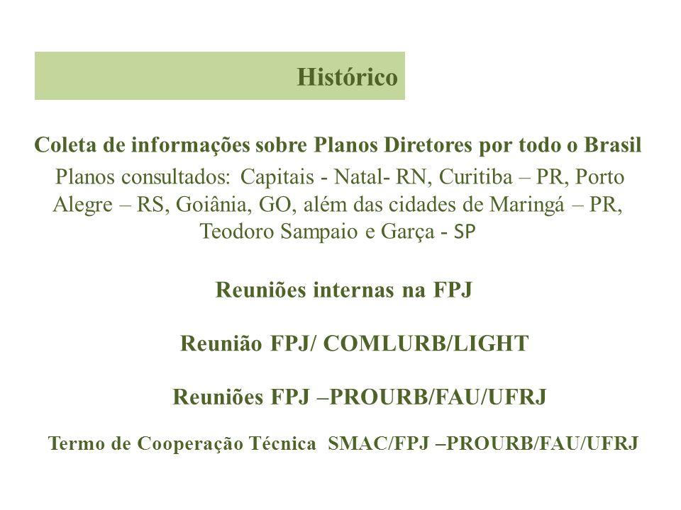 Coleta de informações sobre Planos Diretores por todo o Brasil Planos consultados: Capitais - Natal- RN, Curitiba – PR, Porto Alegre – RS, Goiânia, GO
