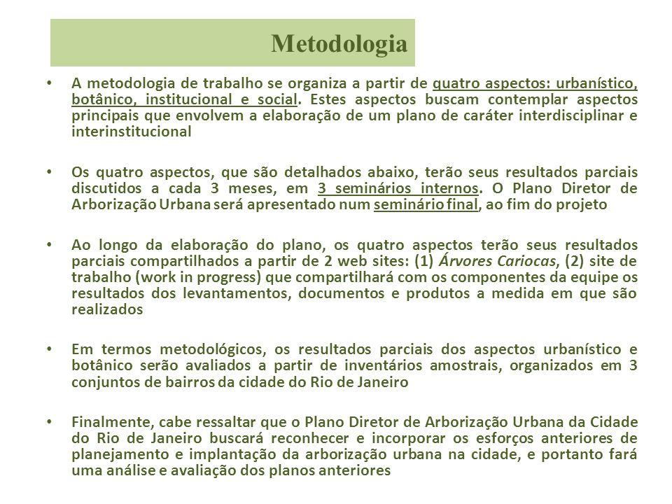 A metodologia de trabalho se organiza a partir de quatro aspectos: urbanístico, botânico, institucional e social. Estes aspectos buscam contemplar asp
