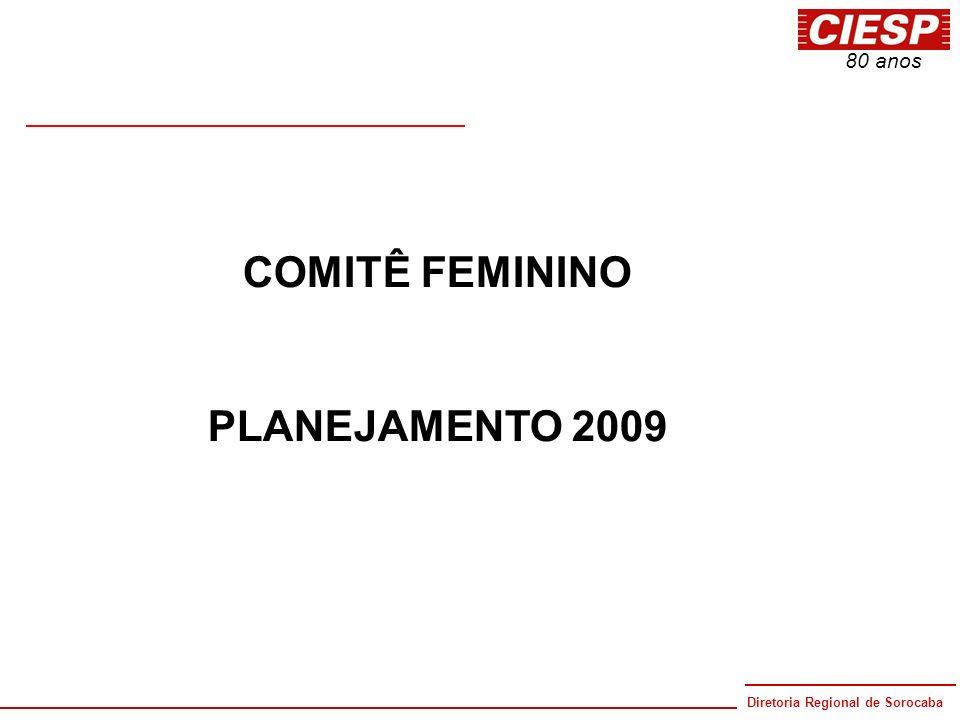 Diretoria Regional de Sorocaba 80 anos COMITÊ FEMININO PLANEJAMENTO 2009