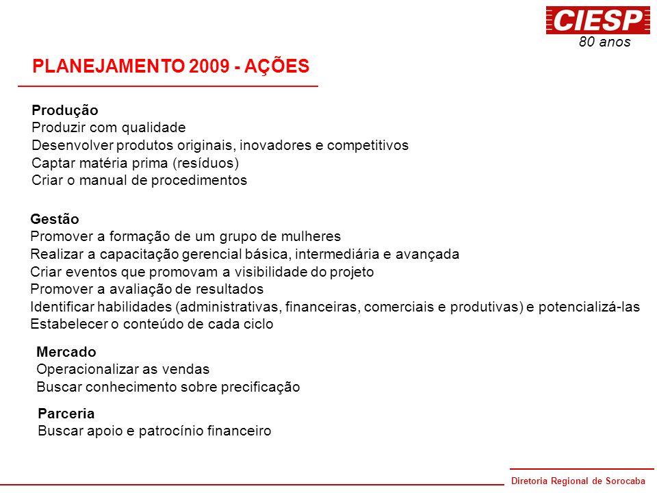 Diretoria Regional de Sorocaba 80 anos PLANEJAMENTO 2009 - AÇÕES Produção Produzir com qualidade Desenvolver produtos originais, inovadores e competit