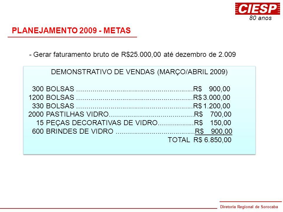Diretoria Regional de Sorocaba 80 anos PLANEJAMENTO 2009 - METAS - Gerar faturamento bruto de R$25.000,00 até dezembro de 2.009 DEMONSTRATIVO DE VENDA