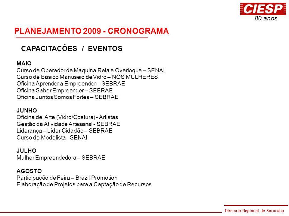 Diretoria Regional de Sorocaba 80 anos PLANEJAMENTO 2009 - CRONOGRAMA CAPACITAÇÕES / EVENTOS MAIO Curso de Operador de Maquina Reta e Overloque – SENA