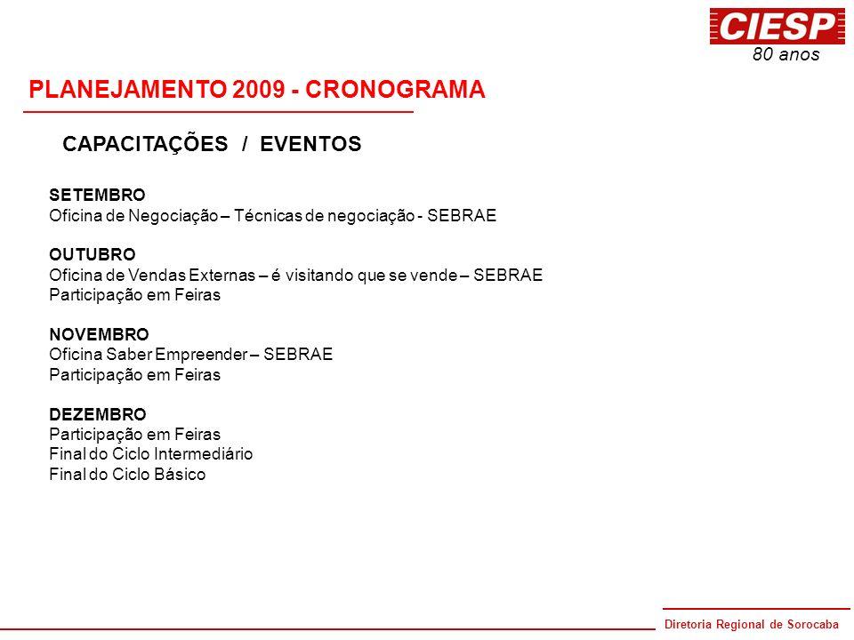 Diretoria Regional de Sorocaba 80 anos PLANEJAMENTO 2009 - CRONOGRAMA CAPACITAÇÕES / EVENTOS SETEMBRO Oficina de Negociação – Técnicas de negociação -