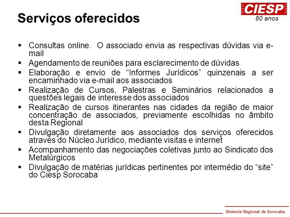 Diretoria Regional de Sorocaba 80 anos Serviços oferecidos Consultas online. O associado envia as respectivas dúvidas via e- mail Agendamento de reuni