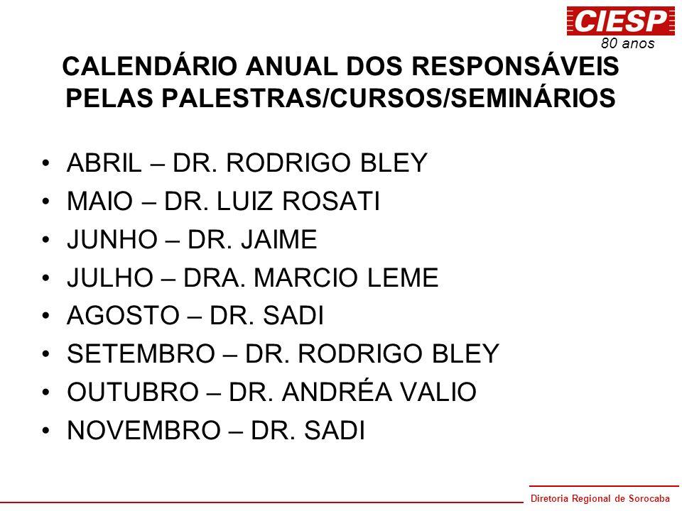 Diretoria Regional de Sorocaba 80 anos CALENDÁRIO ANUAL DOS RESPONSÁVEIS PELAS PALESTRAS/CURSOS/SEMINÁRIOS ABRIL – DR. RODRIGO BLEY MAIO – DR. LUIZ RO