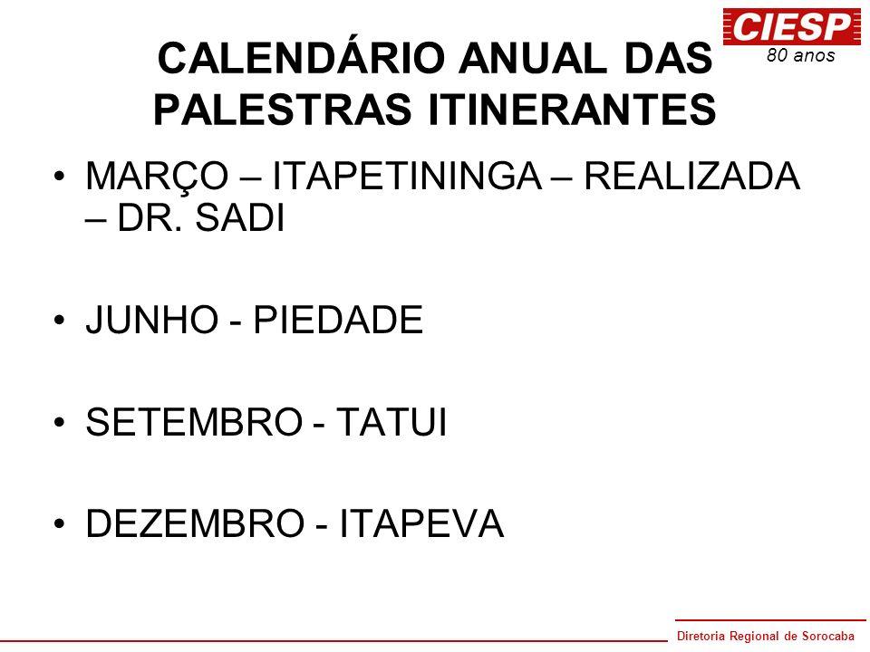 Diretoria Regional de Sorocaba 80 anos CALENDÁRIO ANUAL DAS PALESTRAS ITINERANTES MARÇO – ITAPETININGA – REALIZADA – DR. SADI JUNHO - PIEDADE SETEMBRO