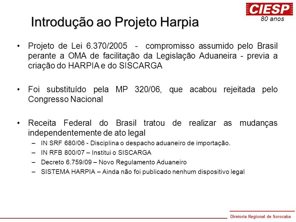 Diretoria Regional de Sorocaba 80 anos Introdução ao Projeto Harpia Projeto de Lei 6.370/2005 - compromisso assumido pelo Brasil perante a OMA de faci