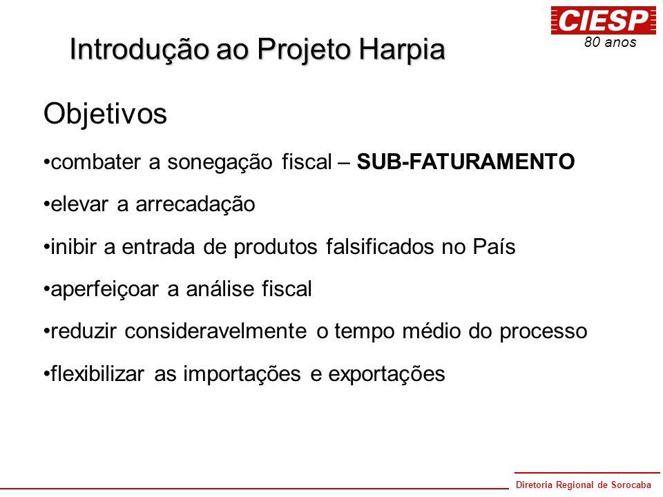 Diretoria Regional de Sorocaba 80 anos Objetivos combater a sonegação fiscal – SUB-FATURAMENTO elevar a arrecadação inibir a entrada de produtos falsi