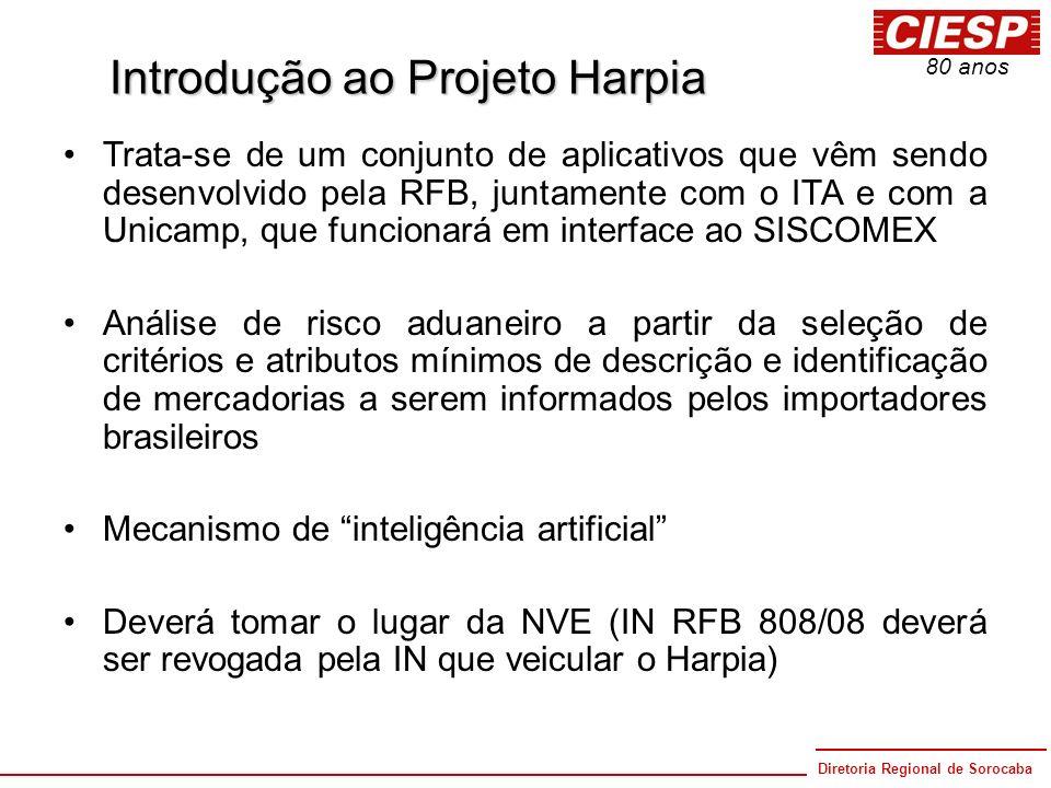 Diretoria Regional de Sorocaba 80 anos Trata-se de um conjunto de aplicativos que vêm sendo desenvolvido pela RFB, juntamente com o ITA e com a Unicam