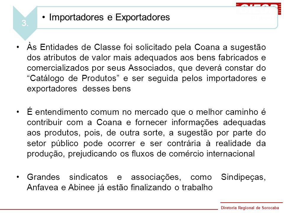 Diretoria Regional de Sorocaba 80 anos 2. Entidades de Classe 3. Importadores e Exportadores Às Entidades de Classe foi solicitado pela Coana a sugest