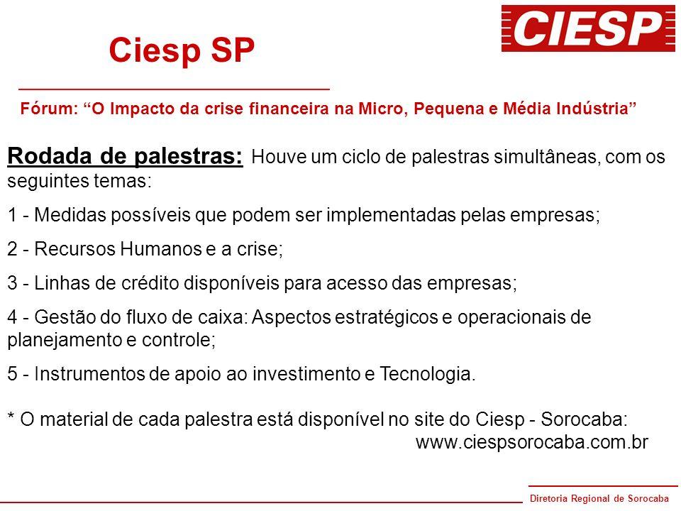 Diretoria Regional de Sorocaba 80 anos Ciesp SP Fórum: O Impacto da crise financeira na Micro, Pequena e Média Indústria Rodada de palestras: Houve um