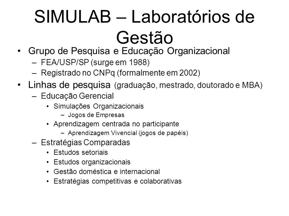 SIMULAB – Laboratórios de Gestão Grupo de Pesquisa e Educação Organizacional –FEA/USP/SP (surge em 1988) –Registrado no CNPq (formalmente em 2002) Lin