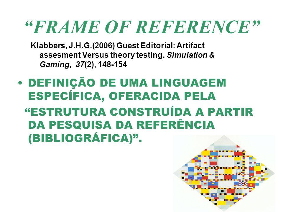 FRAME OF REFERENCE DEFINIÇÃO DE UMA LINGUAGEM ESPECÍFICA, OFERACIDA PELA ESTRUTURA CONSTRUÍDA A PARTIR DA PESQUISA DA REFERÊNCIA (BIBLIOGRÁFICA). Klab