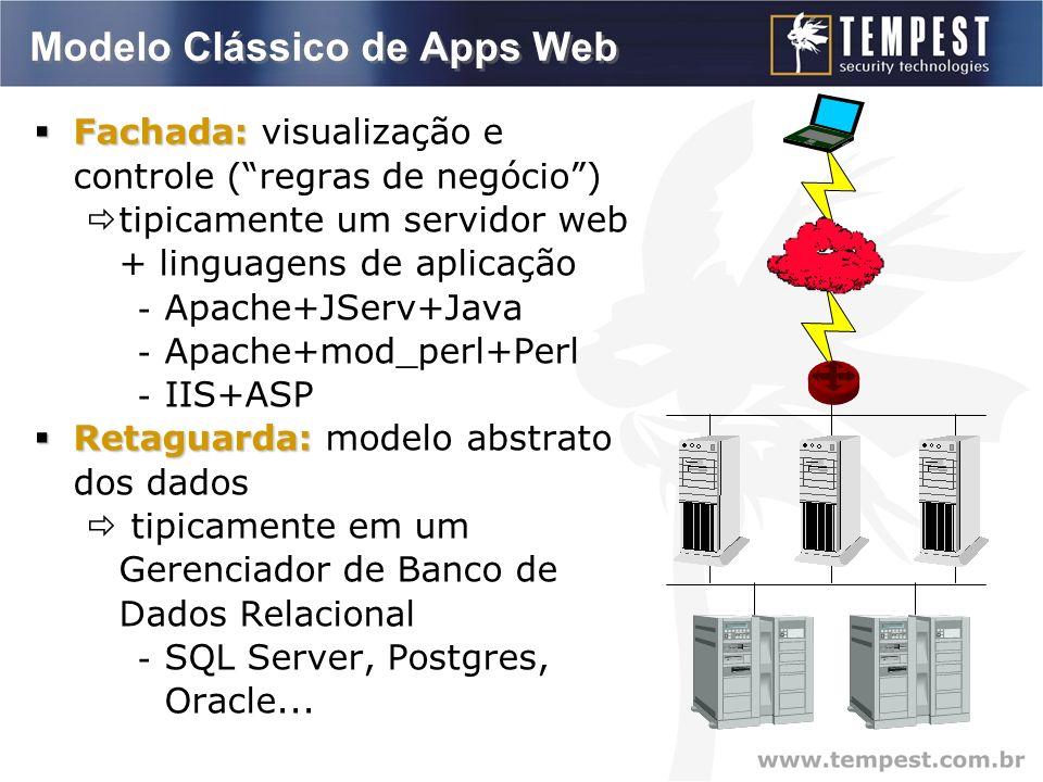 Modelo Clássico de Apps Web Fachada: Fachada: visualização e controle (regras de negócio) tipicamente um servidor web + linguagens de aplicação - Apache+JServ+Java - Apache+mod_perl+Perl - IIS+ASP Retaguarda: Retaguarda: modelo abstrato dos dados tipicamente em um Gerenciador de Banco de Dados Relacional - SQL Server, Postgres, Oracle...