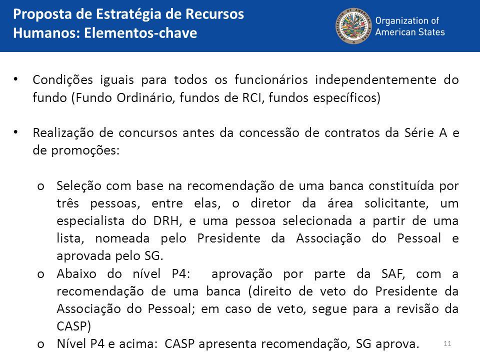 11 Condições iguais para todos os funcionários independentemente do fundo (Fundo Ordinário, fundos de RCI, fundos específicos) Realização de concursos