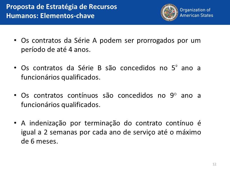 12 Os contratos da Série A podem ser prorrogados por um período de até 4 anos. Os contratos da Série B são concedidos no 5 º ano a funcionários qualif
