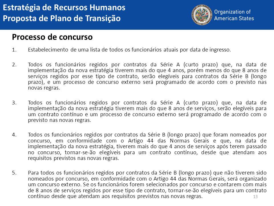 13 Estratégia de Recursos Humanos Proposta de Plano de Transição 1.Estabelecimento de uma lista de todos os funcionários atuais por data de ingresso.