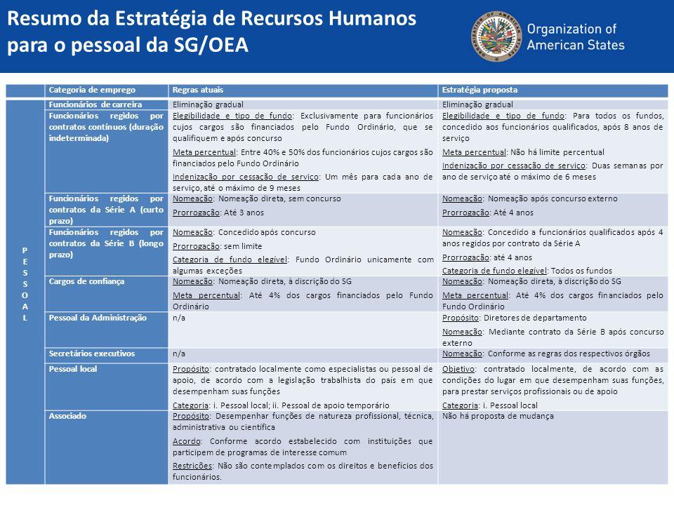 Categoria de empregoRegras atuaisEstratégia proposta PESSOALPESSOAL Funcionários de carreiraEliminação gradual Funcionários regidos por contratos cont