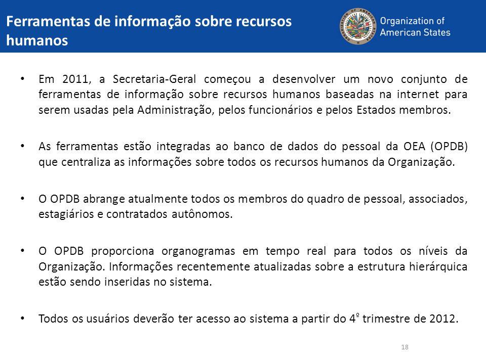 Ferramentas de informação sobre recursos humanos Em 2011, a Secretaria-Geral começou a desenvolver um novo conjunto de ferramentas de informação sobre