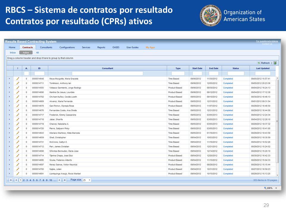 29 RBCS – Sistema de contratos por resultado Contratos por resultado (CPRs) ativos