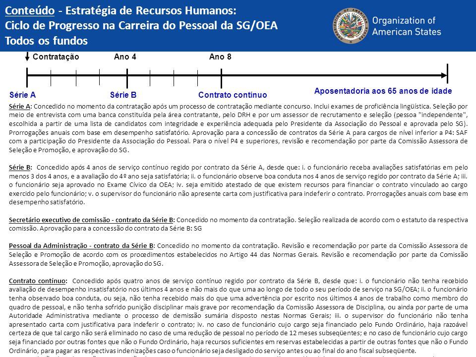 Outros recursos humanos na SG/OEA são: Contratados autônomos: são pessoas contratadas para realizar tarefas ou prestar serviços à SG/OEA.