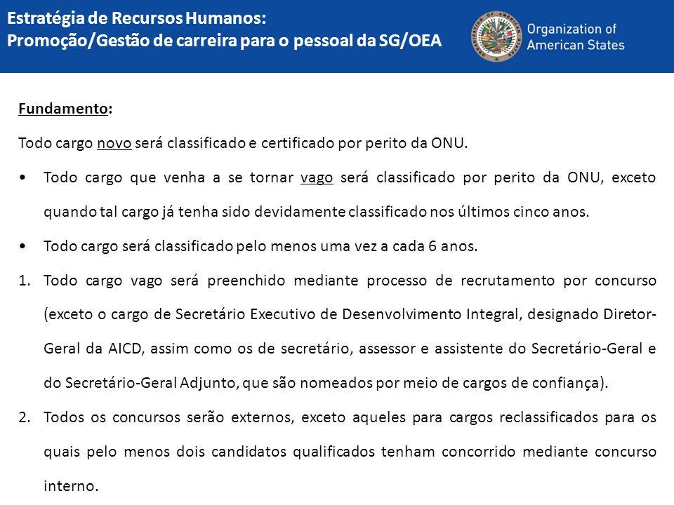 Estratégia de Recursos Humanos: Promoção/Gestão de carreira para o pessoal da SG/OEA Fundamento: Todo cargo novo será classificado e certificado por p