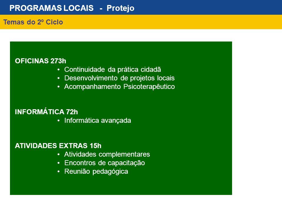 Temas do 2º Ciclo PROGRAMAS LOCAIS - Protejo OFICINAS 273h Continuidade da prática cidadã Desenvolvimento de projetos locais Acompanhamento Psicoterap