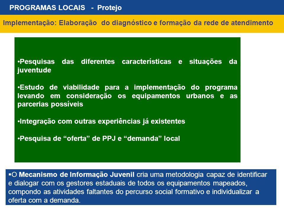 PROGRAMAS LOCAIS - Protejo Implementação: Elaboração do diagnóstico e formação da rede de atendimento O Mecanismo de Informação Juvenil cria uma metod