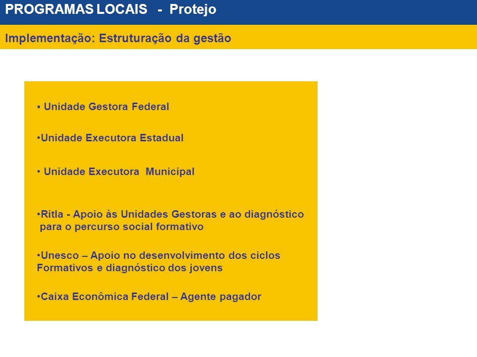 Implementação: Estruturação da gestão PROGRAMAS LOCAIS - Protejo Unidade Gestora Federal Unidade Executora Estadual Unidade Executora Municipal Ritla
