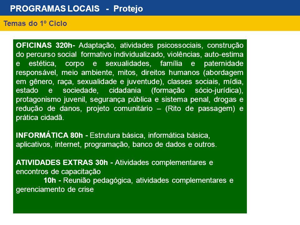Temas do 1º Ciclo PROGRAMAS LOCAIS - Protejo OFICINAS 320h- Adaptação, atividades psicossociais, construção do percurso social formativo individualiza