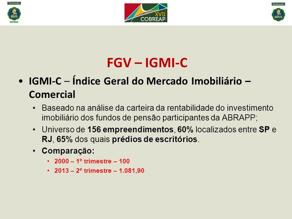 FGV – IGMI-C IGMI-C – Índice Geral do Mercado Imobiliário – Comercial Baseado na análise da carteira da rentabilidade do investimento imobiliário dos