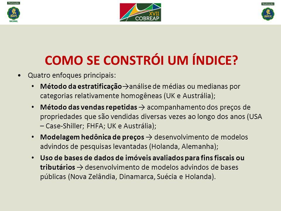 INTERESSE POR ÍNDICES DE MERCADO IMOBILIÁRIO NO BRASIL Estabilidade econômica e expansão dos mercados de empreendimentos de base imobiliária; Expansão do crédito imobiliário a partir de 2004; Abertura de capital das incorporadoras (fortemente a partir de 2005); Percepção de risco setorial a partir da crise do subprime (2008); Conferências Internacionais sobre Crédito Imobiliário do Bacen (Salvador, 2007 e Fortaleza,2010).