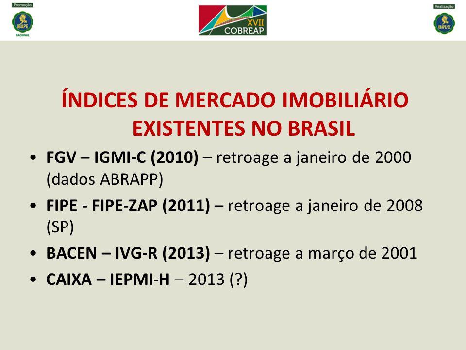 ÍNDICES DE MERCADO IMOBILIÁRIO EXISTENTES NO BRASIL FGV – IGMI-C (2010) – retroage a janeiro de 2000 (dados ABRAPP) FIPE - FIPE-ZAP (2011) – retroage