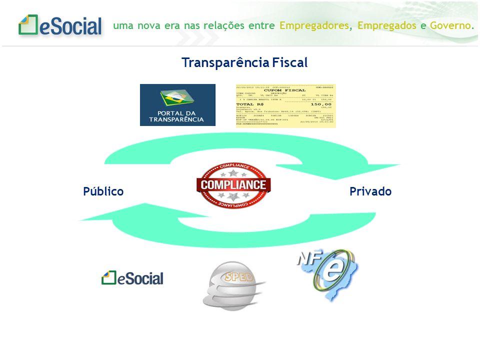 uma nova era nas relações entre Empregadores, Empregados e Governo. Transparência Fiscal Público Privado