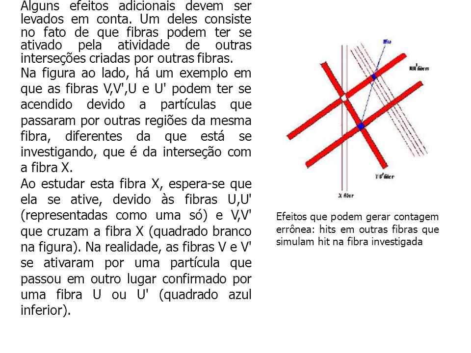 Efeitos que podem gerar contagem errônea: hits em outras fibras que simulam hit na fibra investigada Alguns efeitos adicionais devem ser levados em co