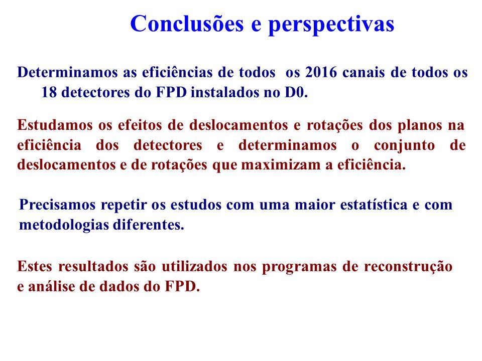 Conclusões e perspectivas Determinamos as eficiências de todos os 2016 canais de todos os 18 detectores do FPD instalados no D0. Estudamos os efeitos