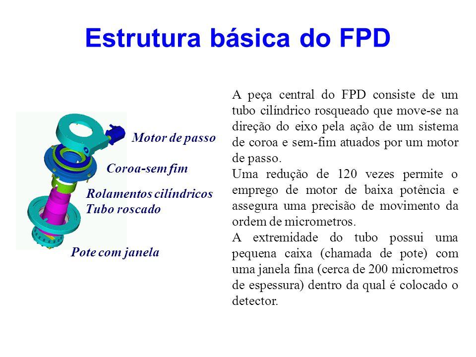 A peça central do FPD consiste de um tubo cilíndrico rosqueado que move-se na direção do eixo pela ação de um sistema de coroa e sem-fim atuados por u
