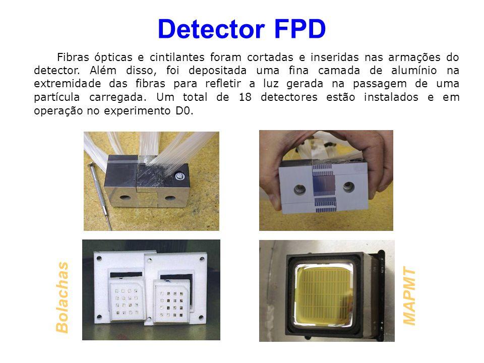 Detector FPD Fibras ópticas e cintilantes foram cortadas e inseridas nas armações do detector. Além disso, foi depositada uma fina camada de alumínio