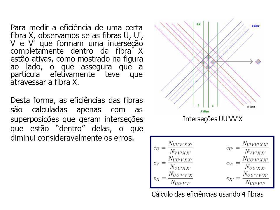 Interseções UU'VV'X Cálculo das eficiências usando 4 fibras Para medir a eficiência de uma certa fibra X, observamos se as fibras U, U', V e V' que fo