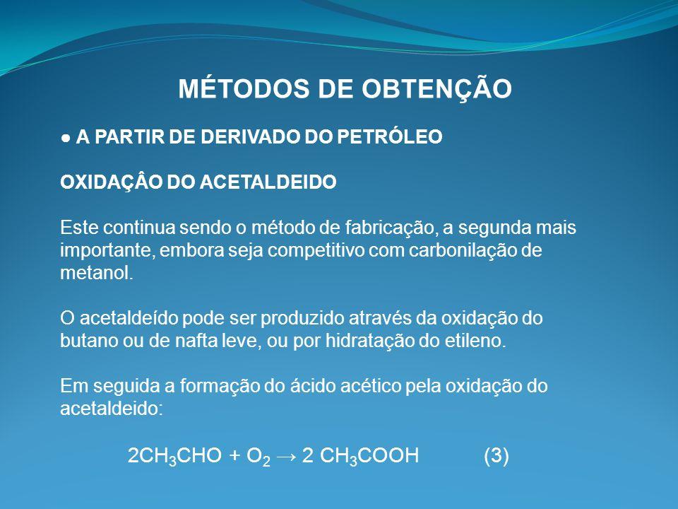 MÉTODOS DE OBTENÇÃO A PARTIR DE DERIVADO DO PETRÓLEO OXIDAÇÂO DO ACETALDEIDO Este continua sendo o método de fabricação, a segunda mais importante, em
