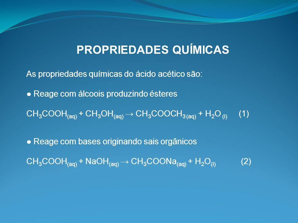 PROPRIEDADES QUÍMICAS As propriedades químicas do ácido acético são: Reage com álcoois produzindo ésteres CH 3 COOH (aq) + CH 3 OH (aq) CH 3 COOCH 3 (