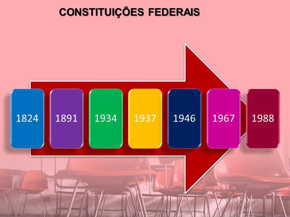 CONSTITUIÇÕES FEDERAIS 1824189119341937194619671988