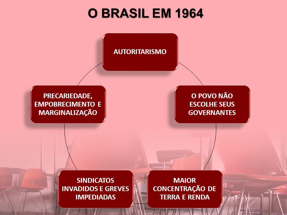 O BRASIL EM 1964 AUTORITARISMO O POVO NÃO ESCOLHE SEUS GOVERNANTES MAIOR CONCENTRAÇÃO DE TERRA E RENDA SINDICATOS INVADIDOS E GREVES IMPEDIADAS PRECARIEDADE, EMPOBRECIMENTO E MARGINALIZAÇÃO