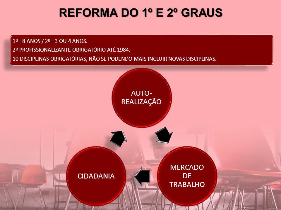 REFORMA DO 1º E 2º GRAUS 1º= 8 ANOS / 2º= 3 OU 4 ANOS.