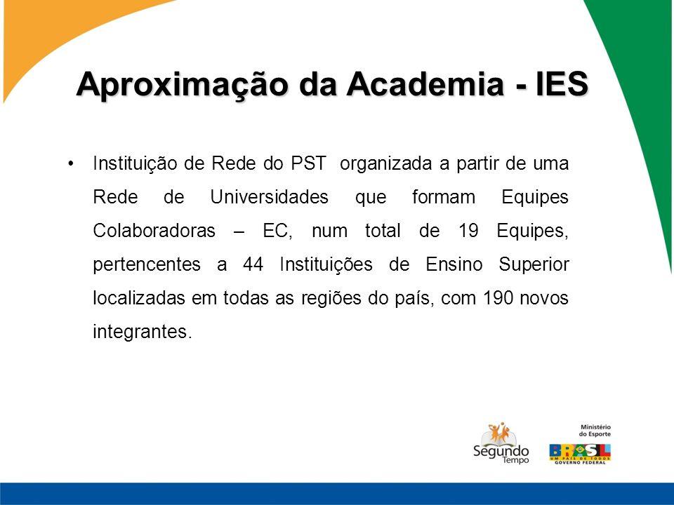 Aproximação da Academia - IES Instituição de Rede do PST organizada a partir de uma Rede de Universidades que formam Equipes Colaboradoras – EC, num t