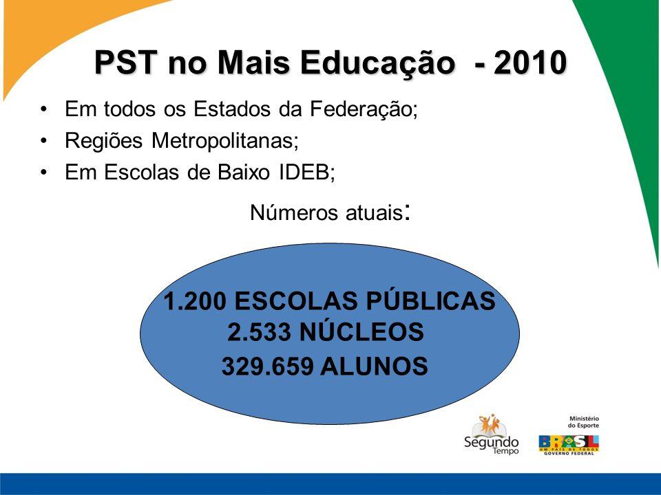 PST no Mais Educação - 2010 Em todos os Estados da Federação; Regiões Metropolitanas; Em Escolas de Baixo IDEB; Números atuais : 1.200 ESCOLAS PÚBLICA