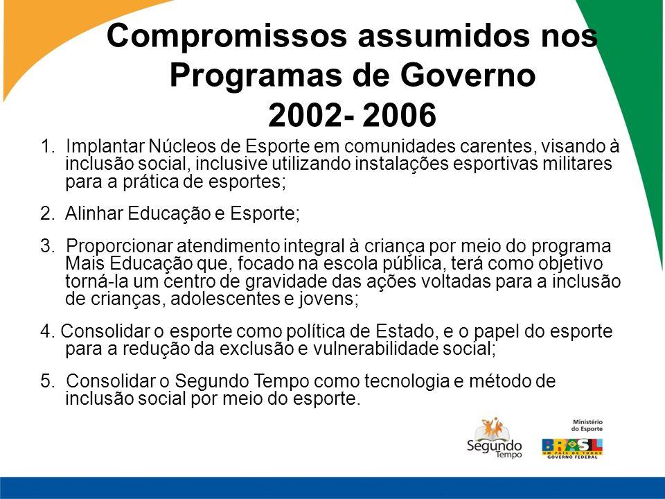 Compromissos assumidos nos Programas de Governo 2002- 2006 1. Implantar Núcleos de Esporte em comunidades carentes, visando à inclusão social, inclusi